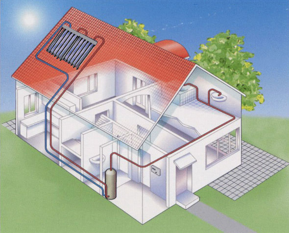 solar panels to download our energy brochure click here solar panels